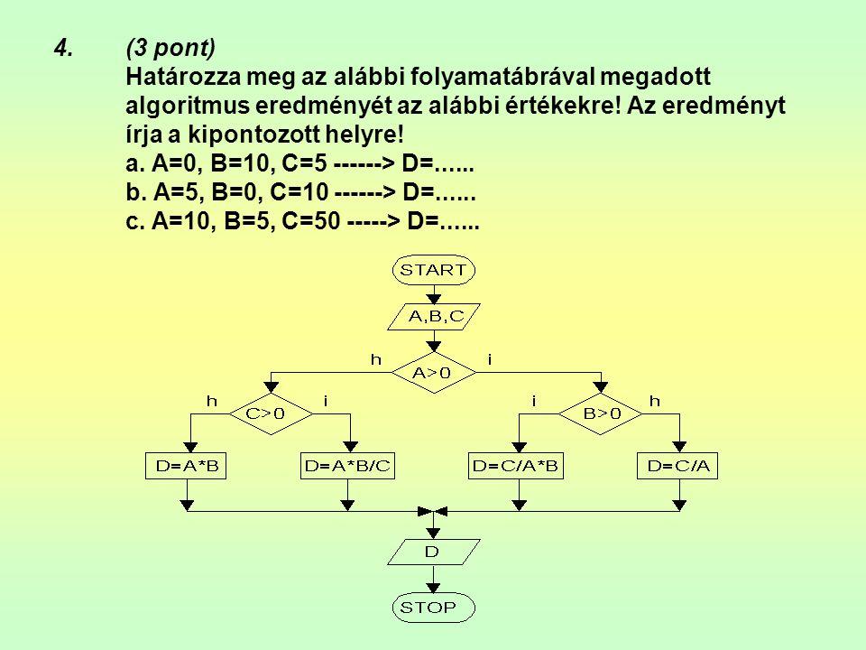 (3 pont) Határozza meg az alábbi folyamatábrával megadott algoritmus eredményét az alábbi értékekre.