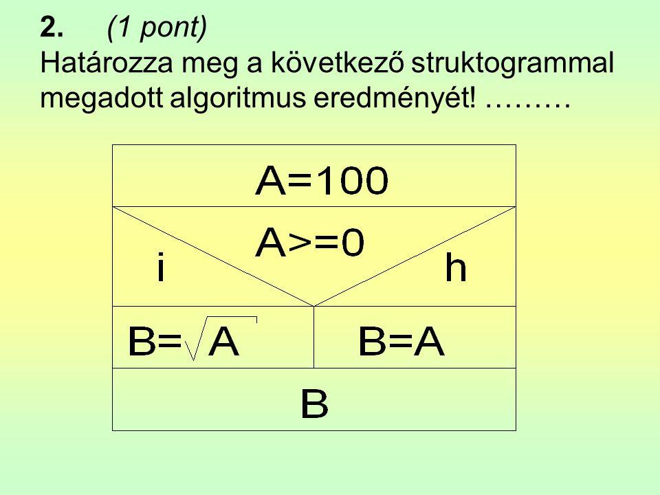 2. (1 pont) Határozza meg a következő struktogrammal megadott algoritmus eredményét! ………