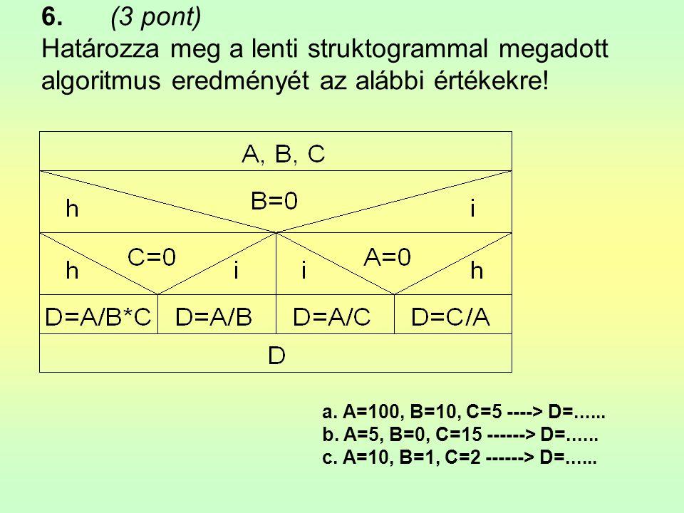 6. (3 pont) Határozza meg a lenti struktogrammal megadott algoritmus eredményét az alábbi értékekre!