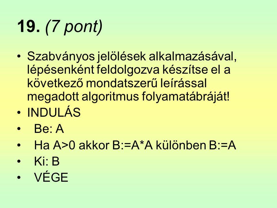 19. (7 pont)