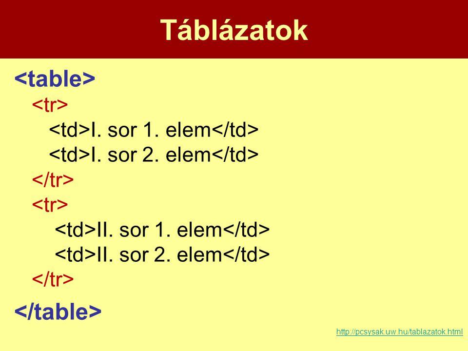 Táblázatok