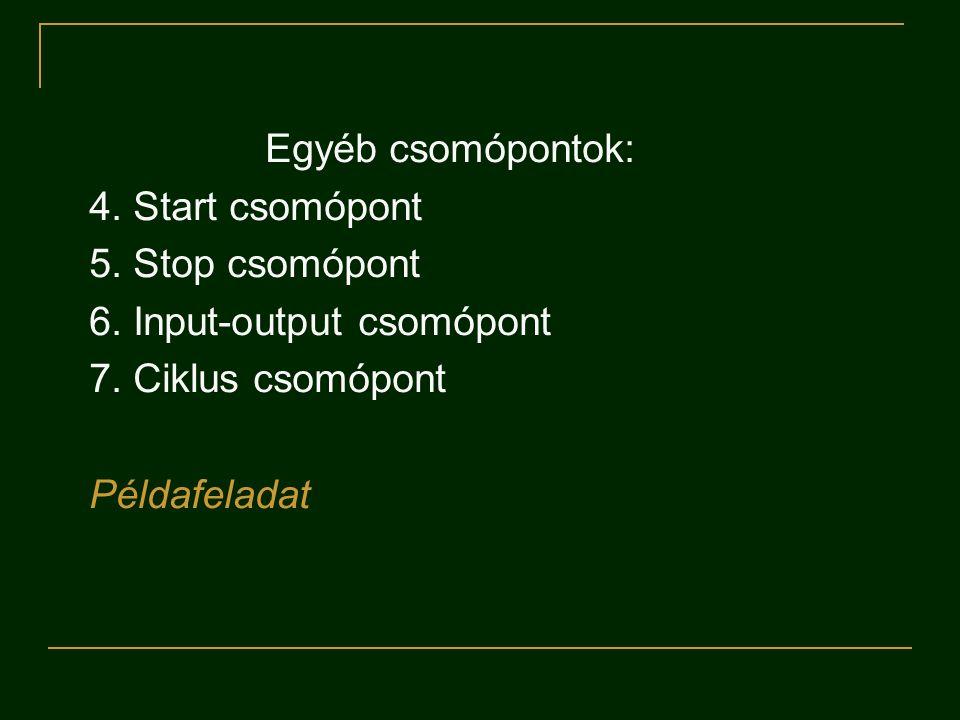 Egyéb csomópontok: 4. Start csomópont. 5. Stop csomópont. 6. Input-output csomópont. 7. Ciklus csomópont.