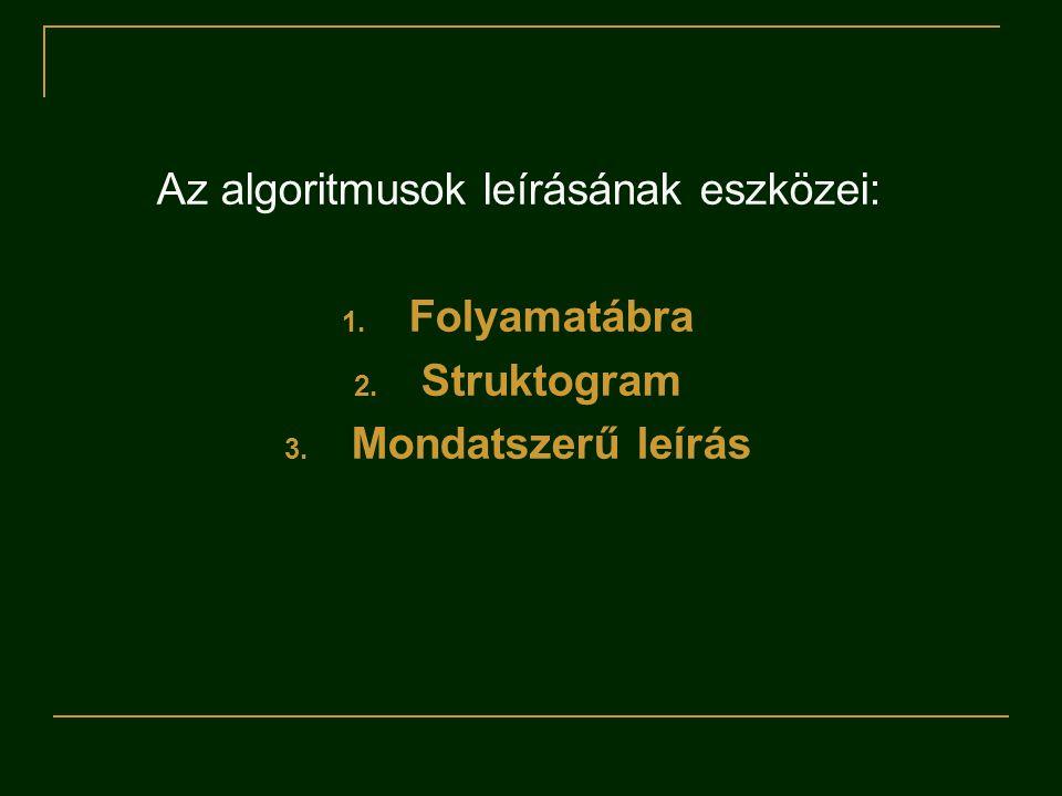 Az algoritmusok leírásának eszközei: