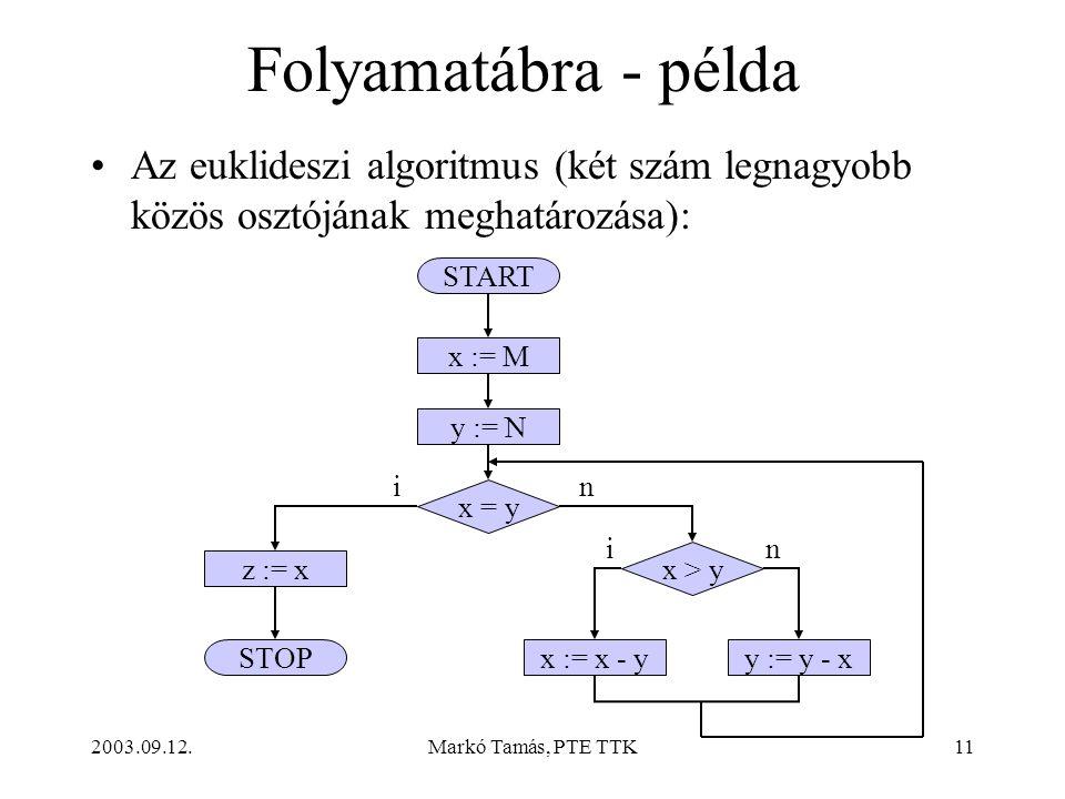 Folyamatábra - példa Az euklideszi algoritmus (két szám legnagyobb közös osztójának meghatározása):