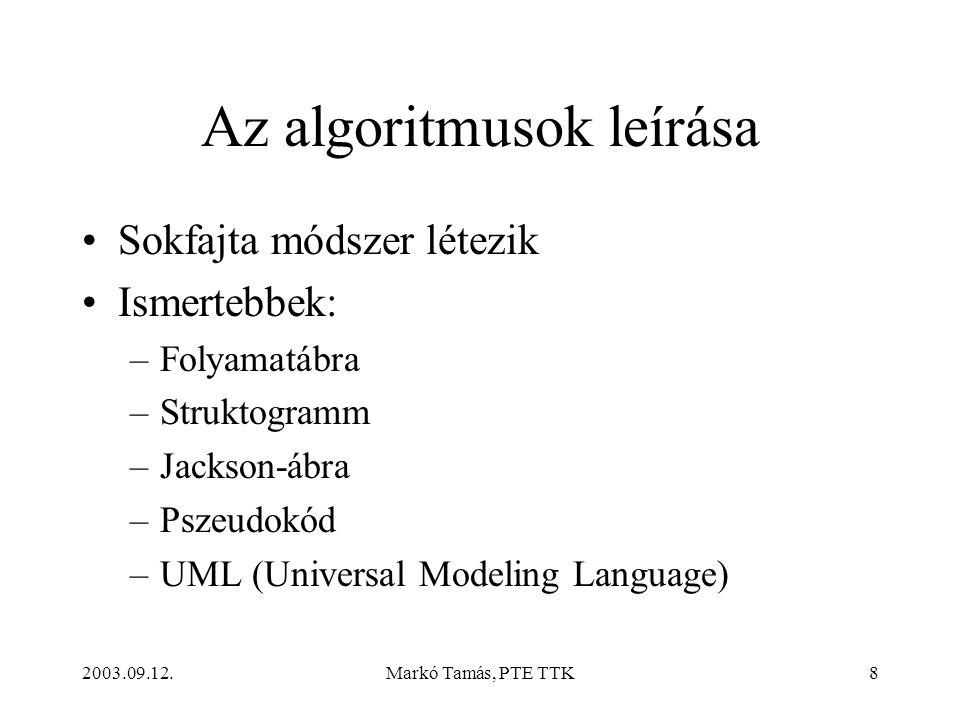 Az algoritmusok leírása