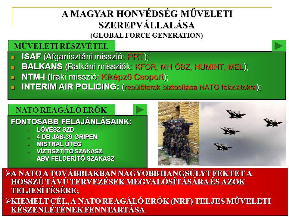 A MAGYAR HONVÉDSÉG MŰVELETI SZEREPVÁLLALÁSA (GLOBAL FORCE GENERATION)