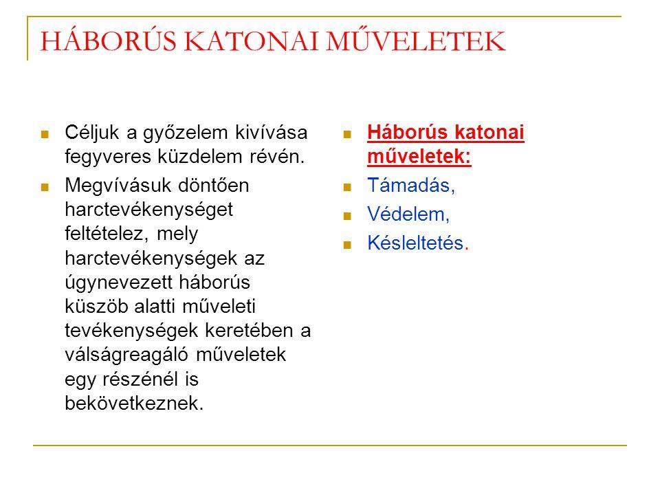 HÁBORÚS KATONAI MŰVELETEK