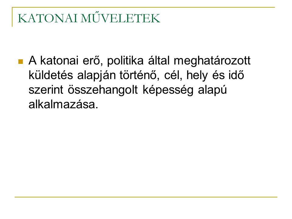 KATONAI MŰVELETEK