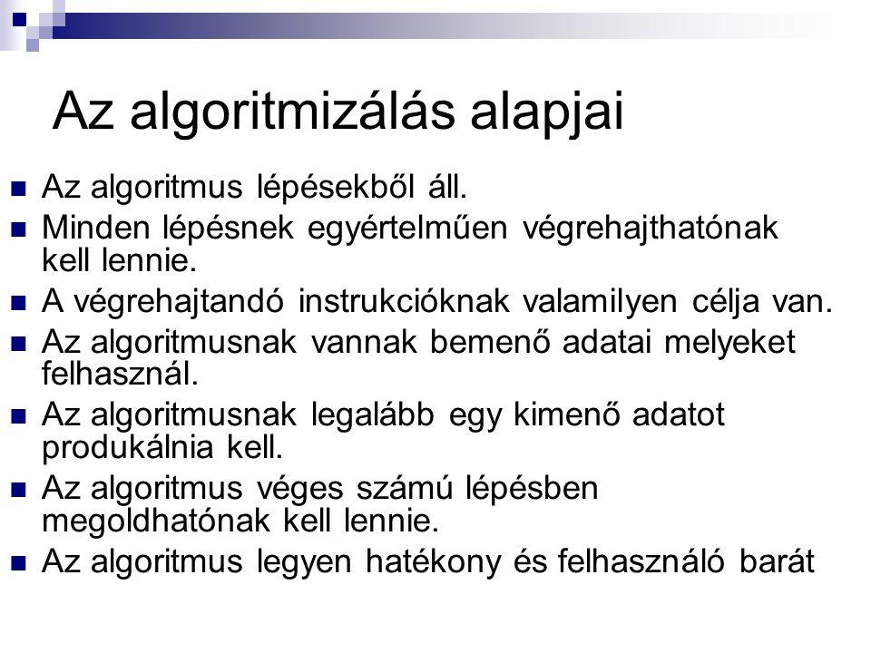 Az algoritmizálás alapjai