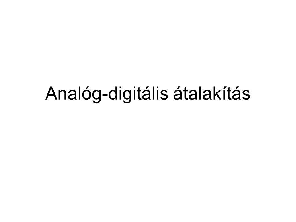 Analóg-digitális átalakítás