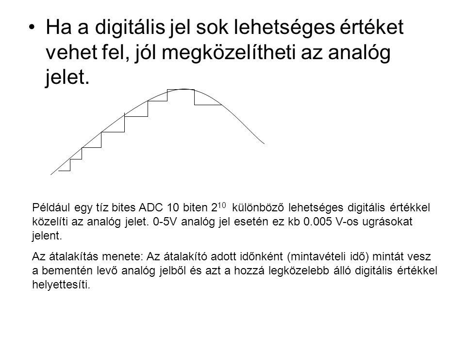 Ha a digitális jel sok lehetséges értéket vehet fel, jól megközelítheti az analóg jelet.