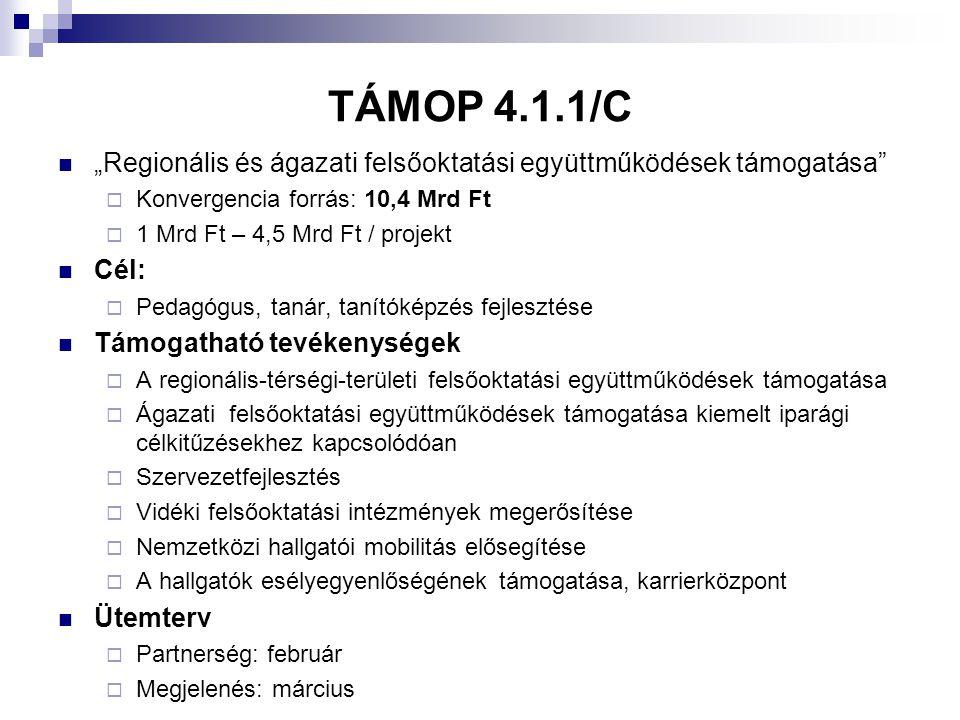 """TÁMOP 4.1.1/C """"Regionális és ágazati felsőoktatási együttműködések támogatása Konvergencia forrás: 10,4 Mrd Ft."""