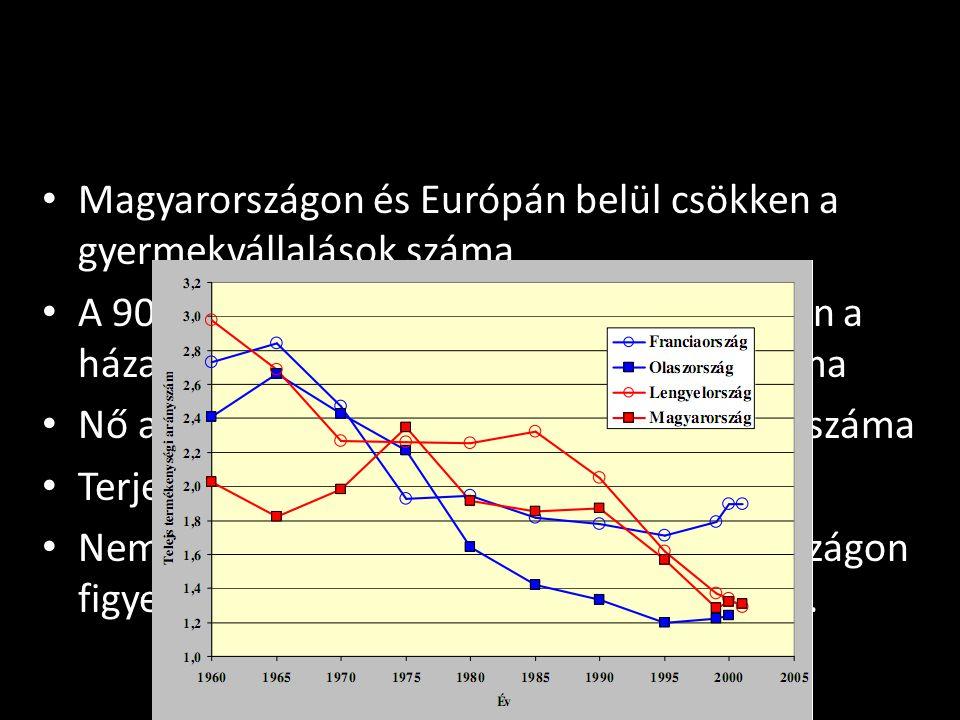 Magyarországon és Európán belül csökken a gyermekvállalások száma