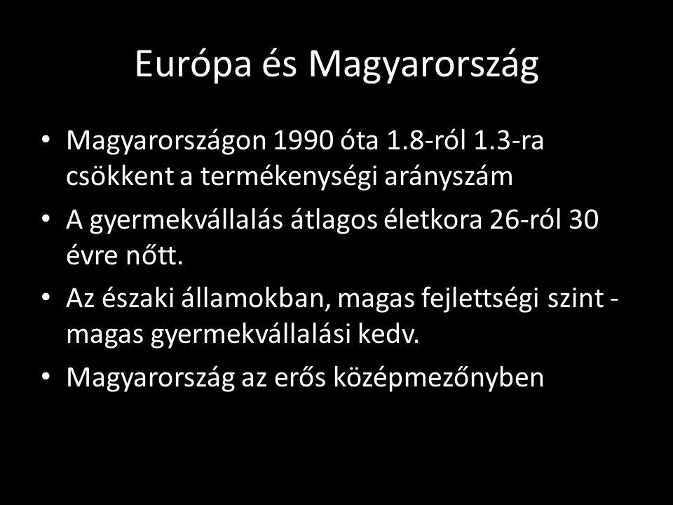 Európa és Magyarország