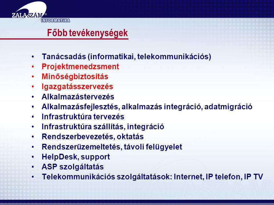 Főbb tevékenységek Tanácsadás (informatikai, telekommunikációs)