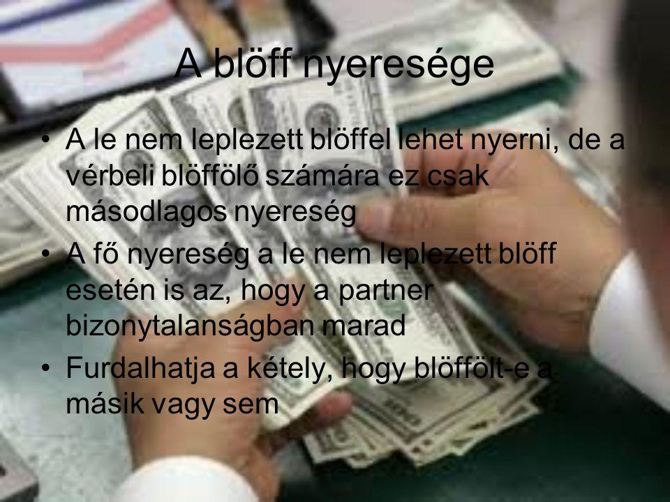 A blöff nyeresége A le nem leplezett blöffel lehet nyerni, de a vérbeli blöffölő számára ez csak másodlagos nyereség.