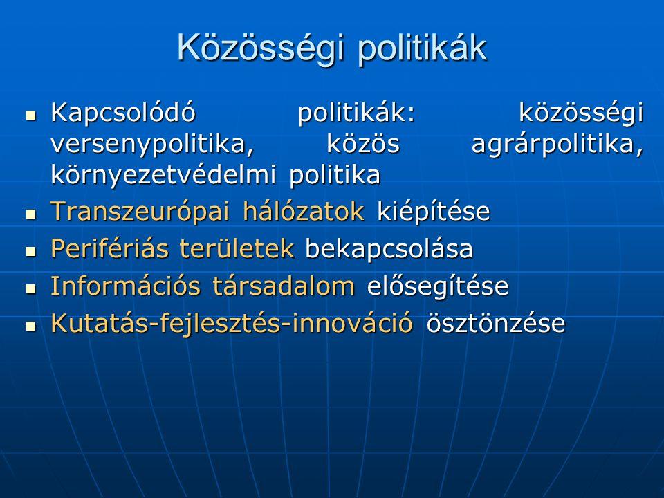 Közösségi politikák Kapcsolódó politikák: közösségi versenypolitika, közös agrárpolitika, környezetvédelmi politika.