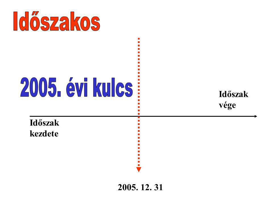 Időszakos 2005. évi kulcs Időszak vége Időszak kezdete 2005. 12. 31