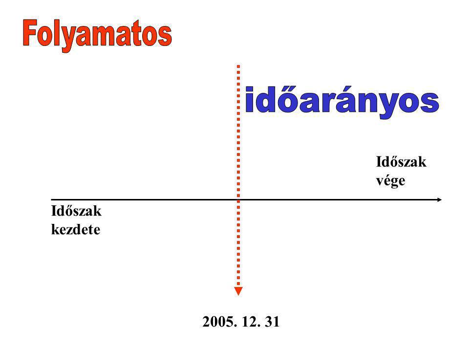Folyamatos időarányos Időszak vége Időszak kezdete 2005. 12. 31