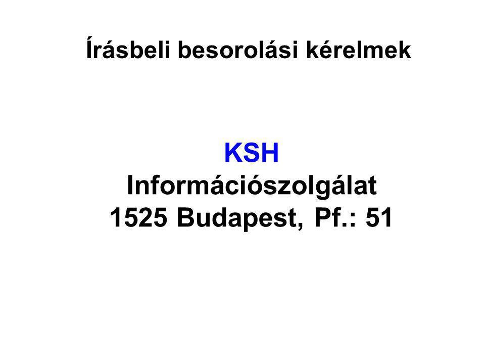 KSH Információszolgálat 1525 Budapest, Pf.: 51