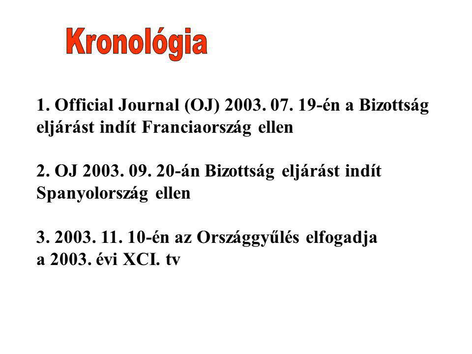 Kronológia 1. Official Journal (OJ) 2003. 07. 19-én a Bizottság