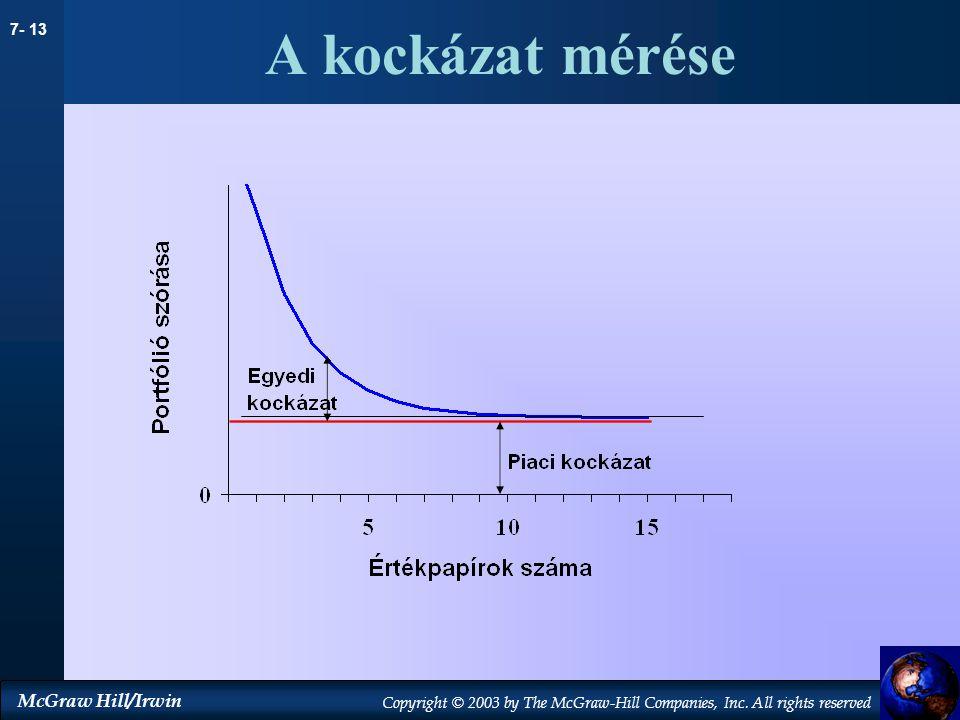 A kockázat mérése 21