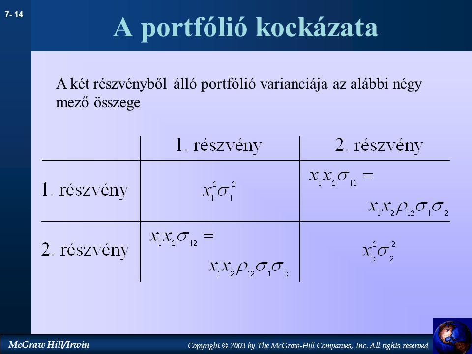 A portfólió kockázata A két részvényből álló portfólió varianciája az alábbi négy mező összege 19