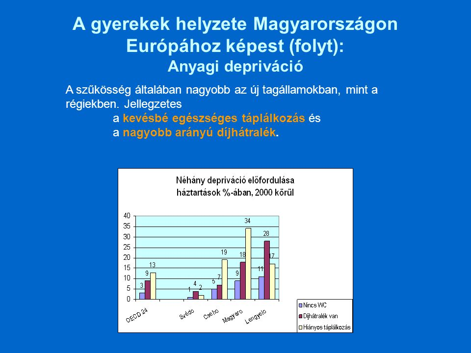 A gyerekek helyzete Magyarországon Európához képest (folyt): Anyagi depriváció