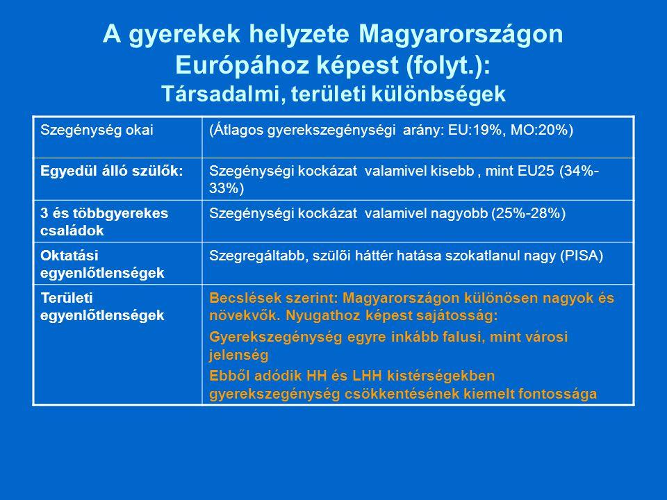 A gyerekek helyzete Magyarországon Európához képest (folyt
