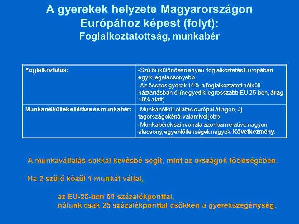 A gyerekek helyzete Magyarországon Európához képest (folyt): Foglalkoztatottság, munkabér