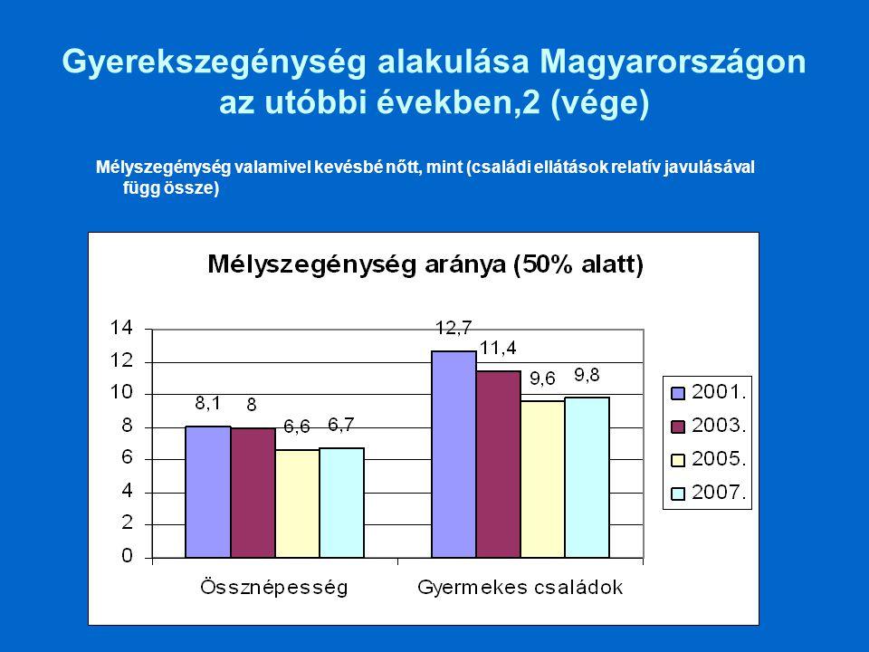 Gyerekszegénység alakulása Magyarországon az utóbbi években,2 (vége)