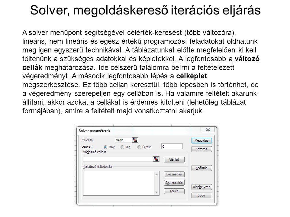 Solver, megoldáskereső iterációs eljárás