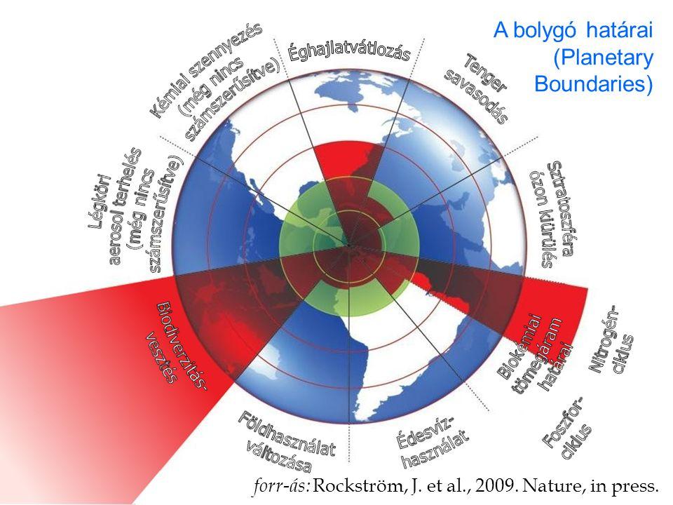 A bolygó határai (Planetary Boundaries)