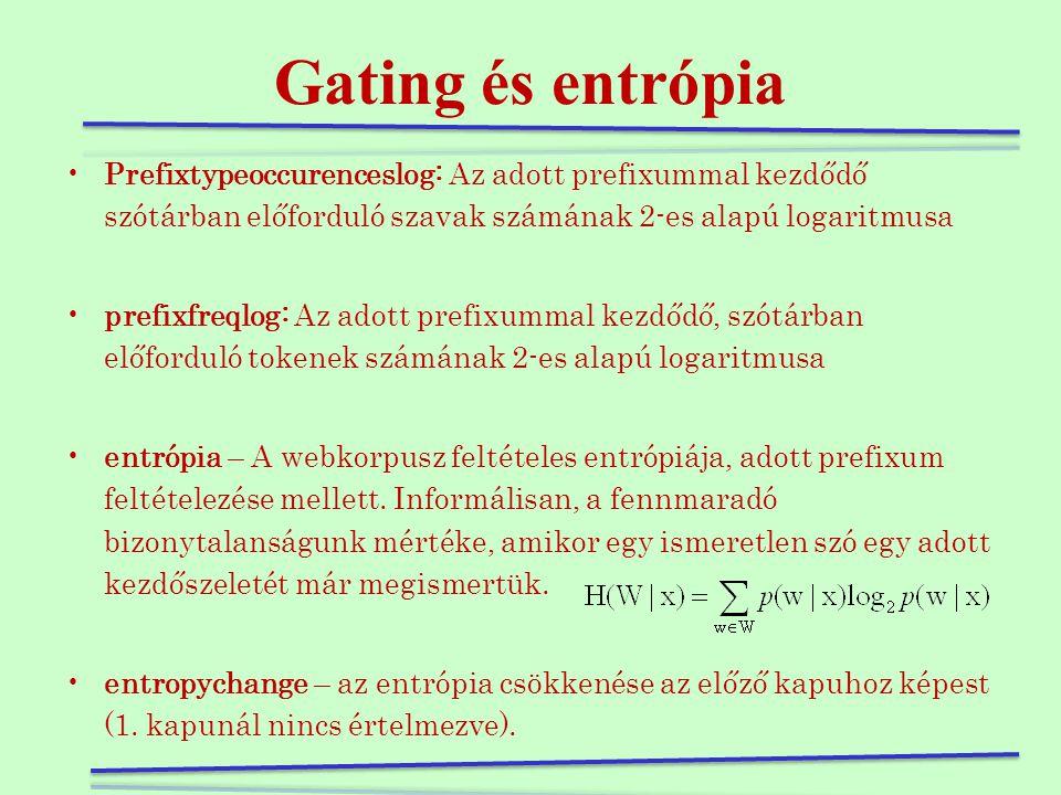 Gating és entrópia Prefixtypeoccurenceslog: Az adott prefixummal kezdődő szótárban előforduló szavak számának 2-es alapú logaritmusa.