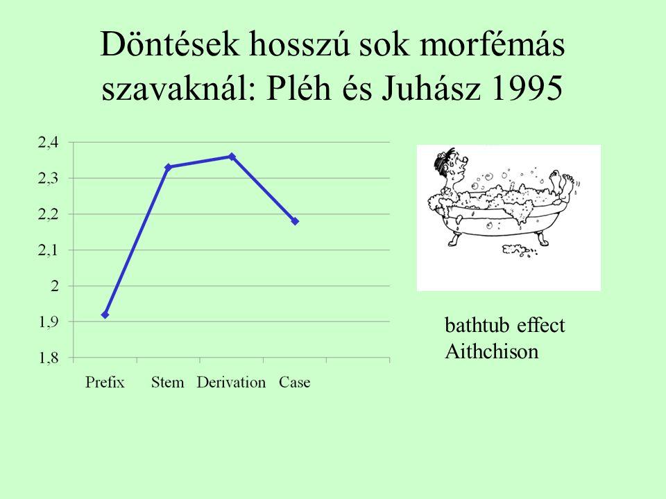 Döntések hosszú sok morfémás szavaknál: Pléh és Juhász 1995