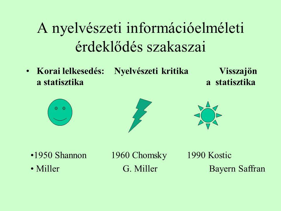 A nyelvészeti információelméleti érdeklődés szakaszai