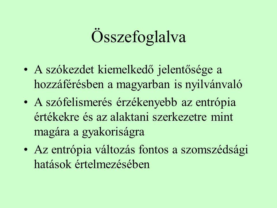 Összefoglalva A szókezdet kiemelkedő jelentősége a hozzáférésben a magyarban is nyilvánvaló.