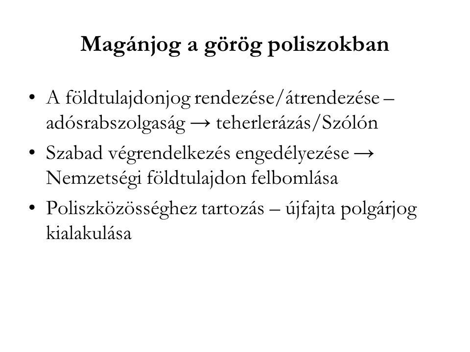 Magánjog a görög poliszokban