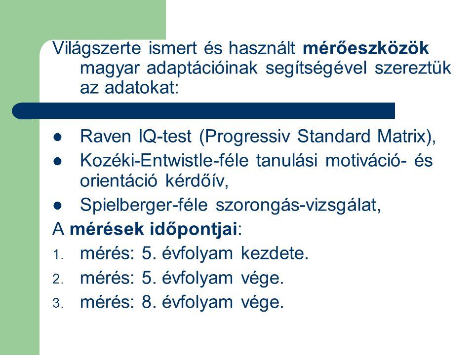 Világszerte ismert és használt mérőeszközök magyar adaptációinak segítségével szereztük az adatokat: