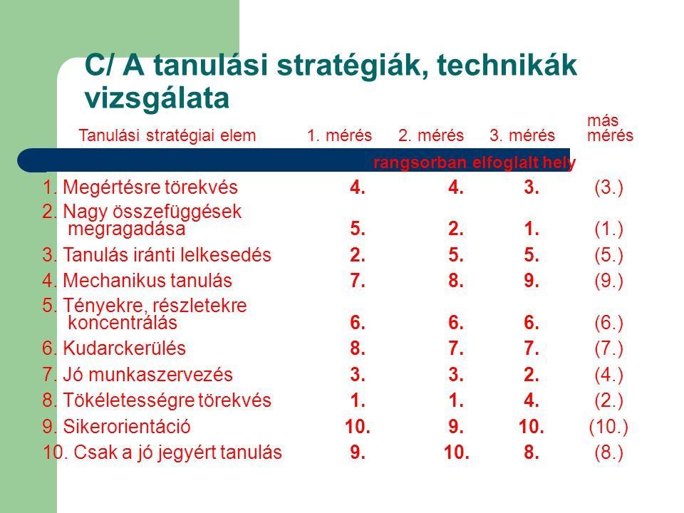 C/ A tanulási stratégiák, technikák vizsgálata