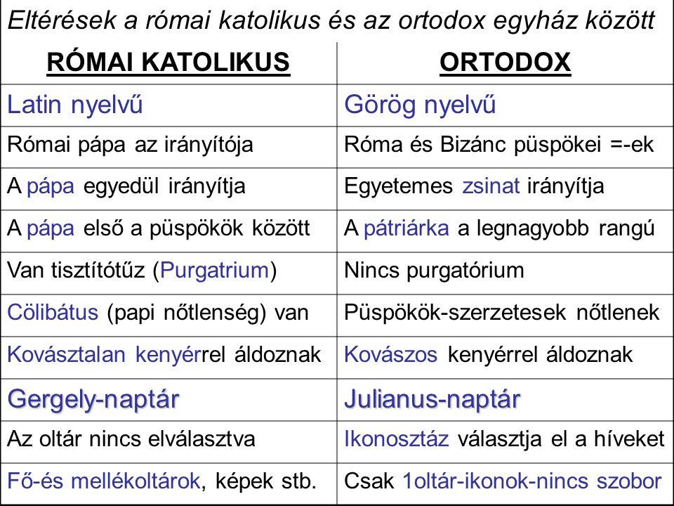 RÓMAI KATOLIKUS ORTODOX