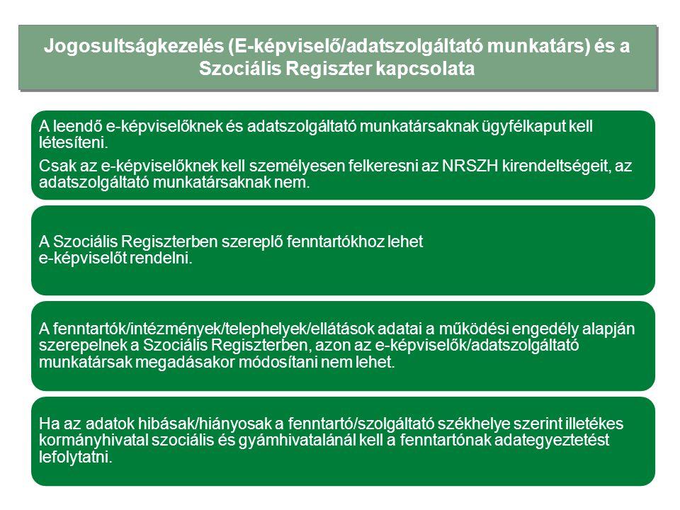Jogosultságkezelés (E-képviselő/adatszolgáltató munkatárs) és a Szociális Regiszter kapcsolata