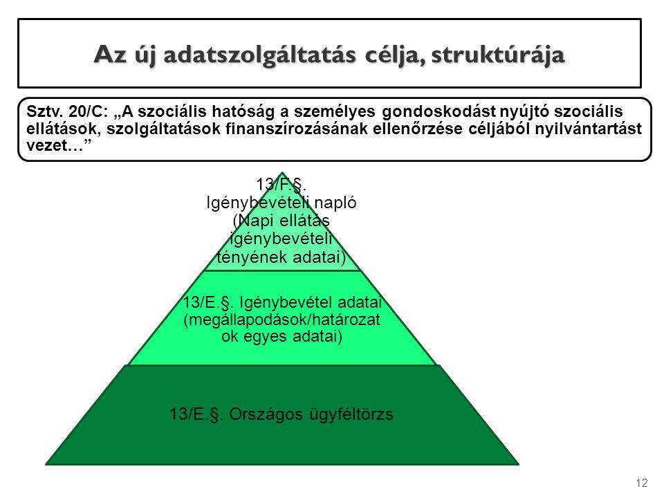 Az új adatszolgáltatás célja, struktúrája