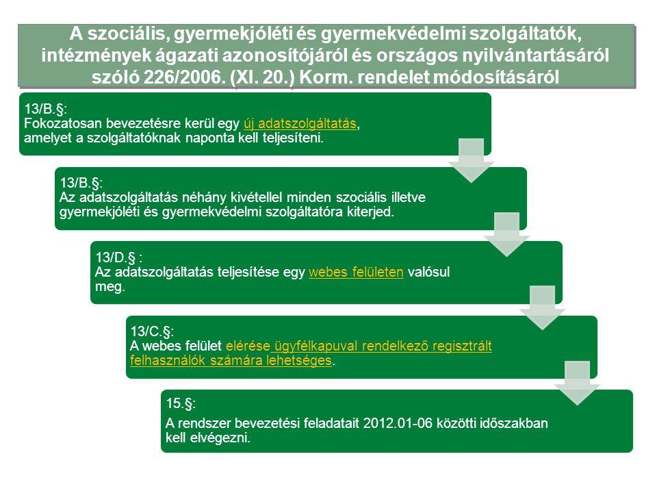 A szociális, gyermekjóléti és gyermekvédelmi szolgáltatók, intézmények ágazati azonosítójáról és országos nyilvántartásáról szóló 226/2006. (XI. 20.) Korm. rendelet módosításáról