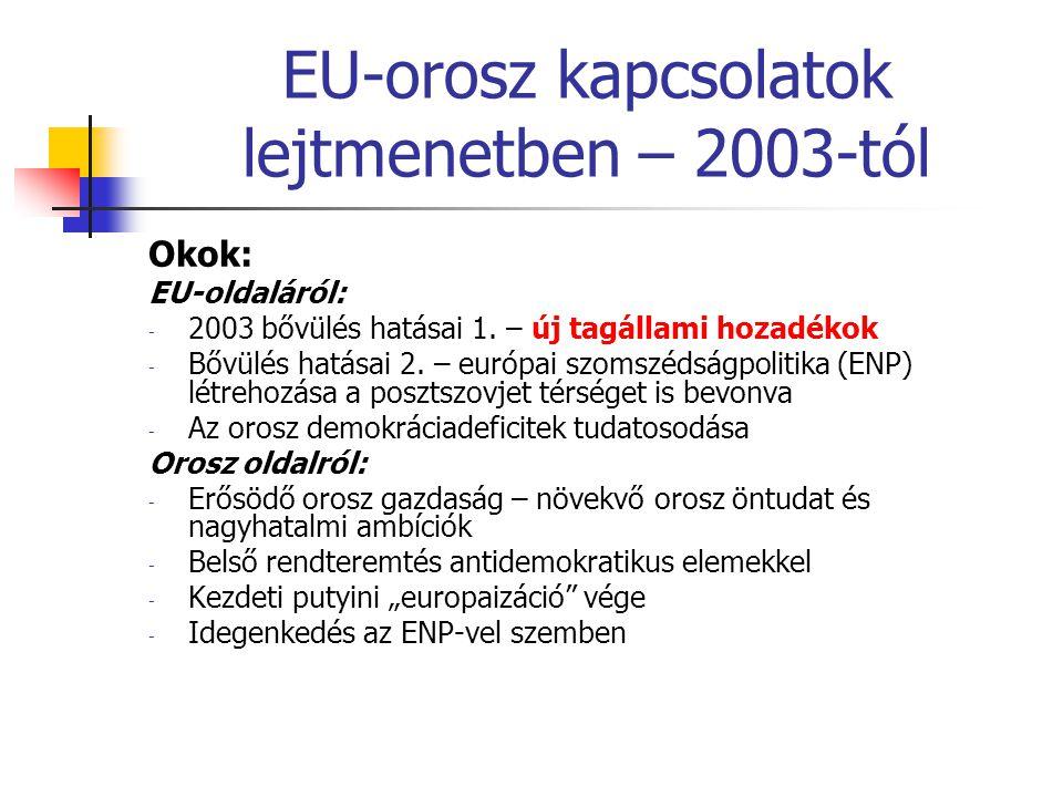 EU-orosz kapcsolatok lejtmenetben – 2003-tól