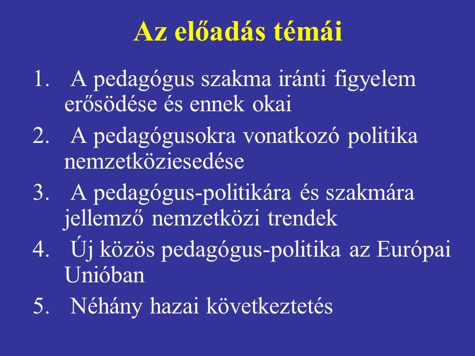 Az előadás témái A pedagógus szakma iránti figyelem erősödése és ennek okai. A pedagógusokra vonatkozó politika nemzetköziesedése.