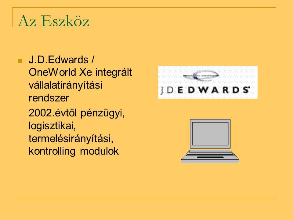 Az Eszköz J.D.Edwards / OneWorld Xe integrált vállalatirányítási rendszer.