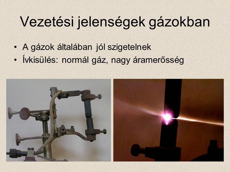Vezetési jelenségek gázokban