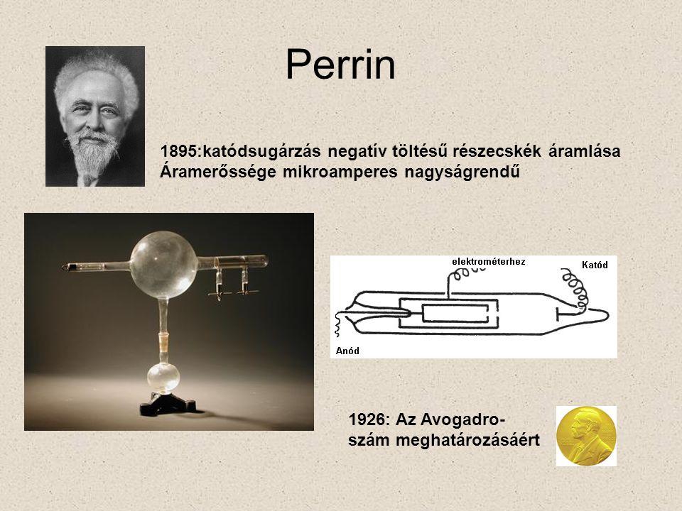Perrin 1895:katódsugárzás negatív töltésű részecskék áramlása