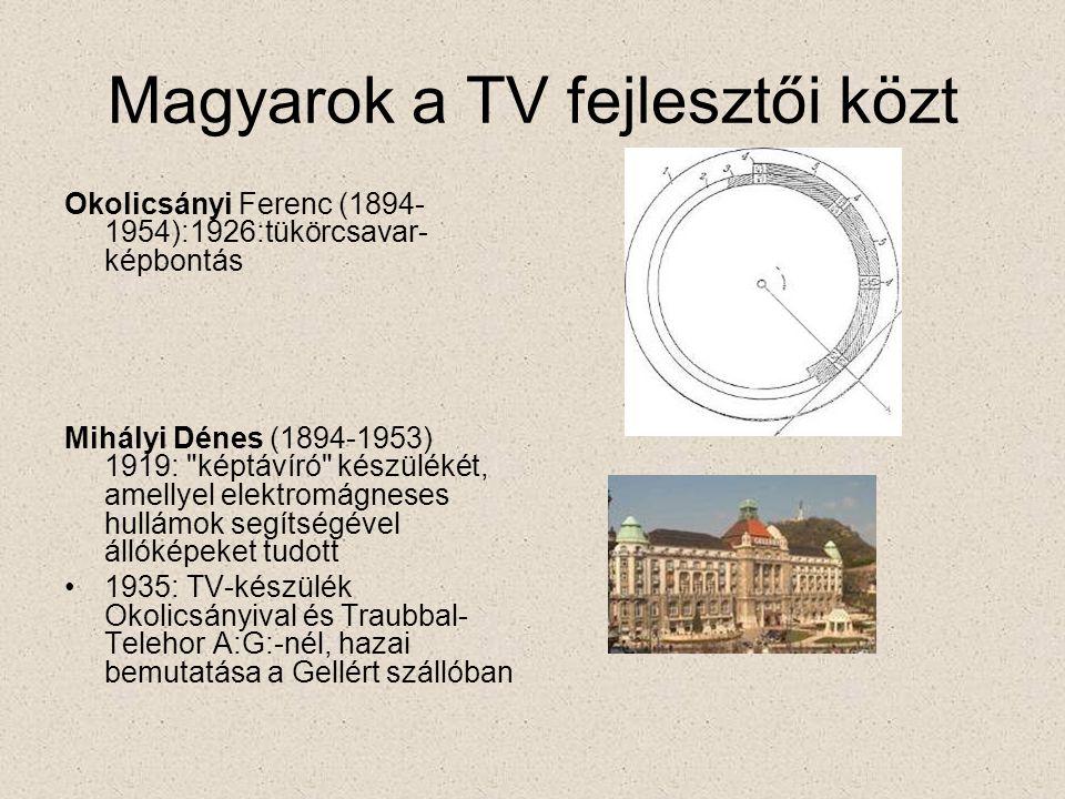 Magyarok a TV fejlesztői közt